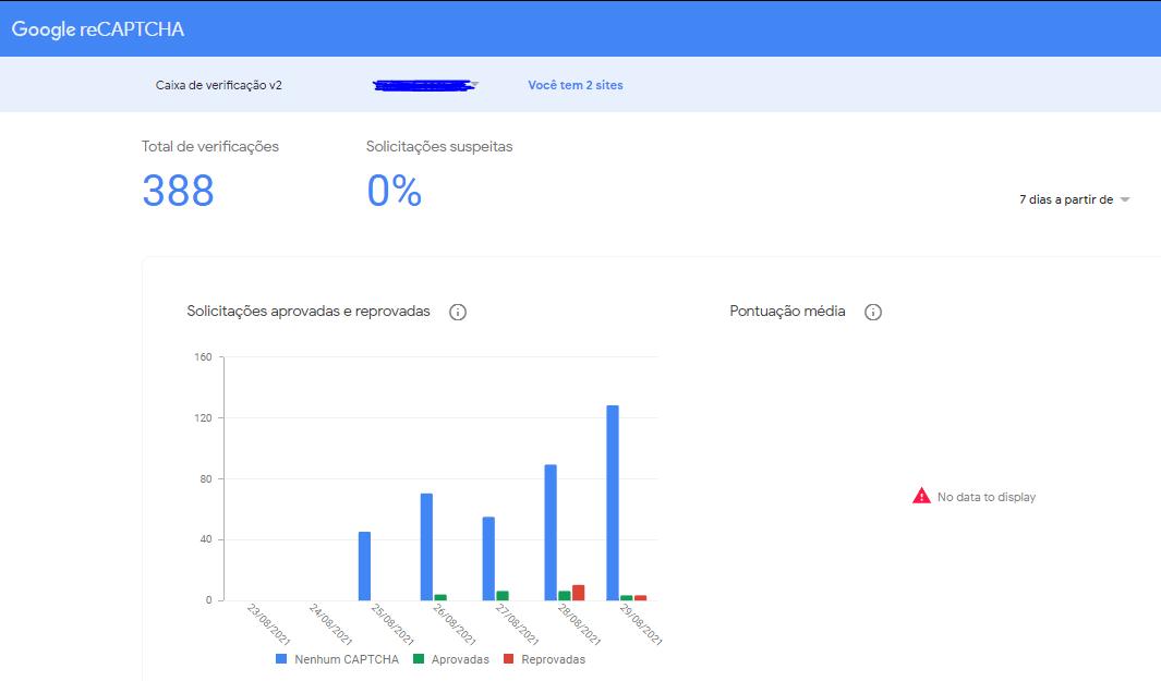 Image 4: Google reCAPTCHA (statistics and reports panel)